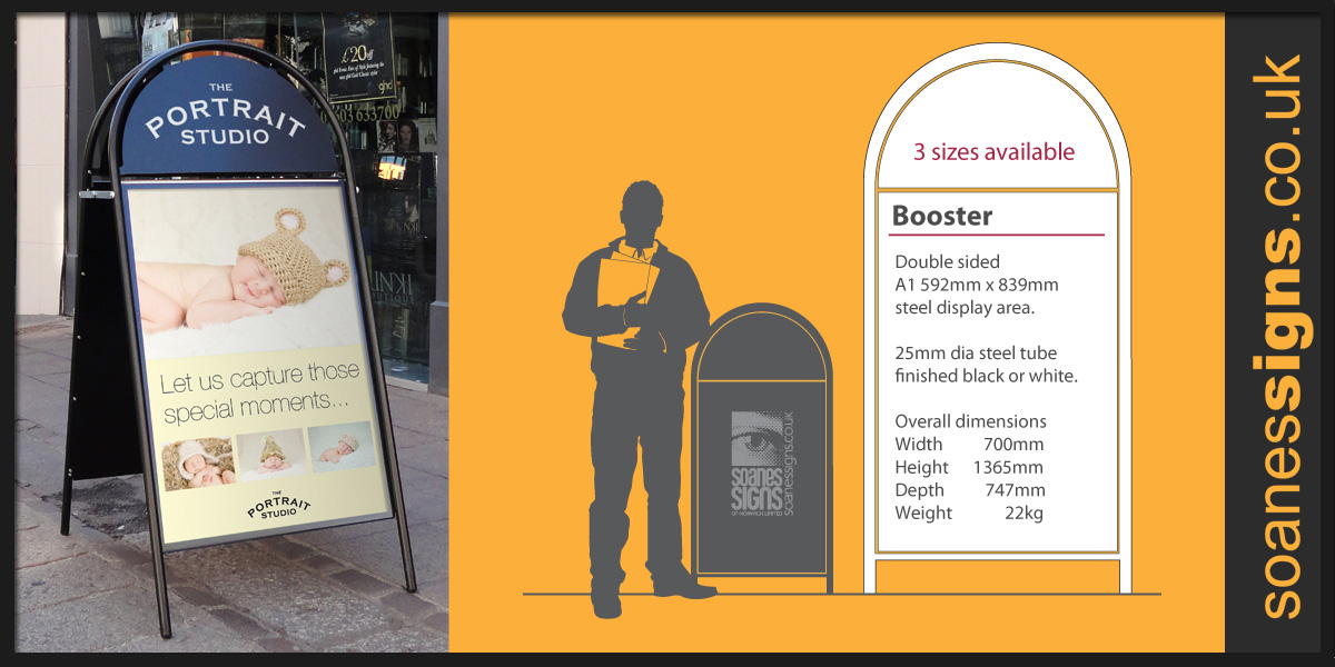 Booster pavement street sign, tubular steel frame and back panel with header section for graphics, 3 sizes available